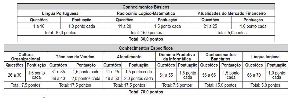 BB2015_provamarco_pont