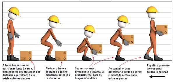 2637bb80c2f7d Fonte  Blog Segurança do Trabalho