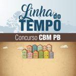 cbm pb