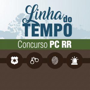 PC RR - Linha do Tempo