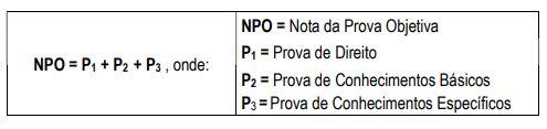 Concurso Prefeitura de Campo Grande