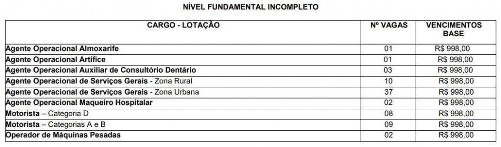 concurso Prefeitura de Rurópolis 2019