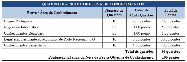 concurso Prefeitura de Porto Nacional 2019