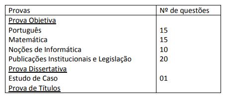 concurso prefeitura de são paulo
