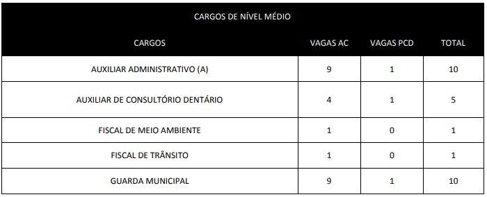 concurso Prefeitura de Teotônio Vilela 2019